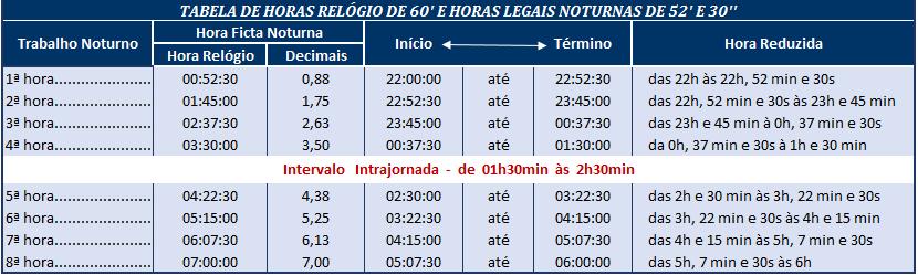 hora-noturna-reduzida-7